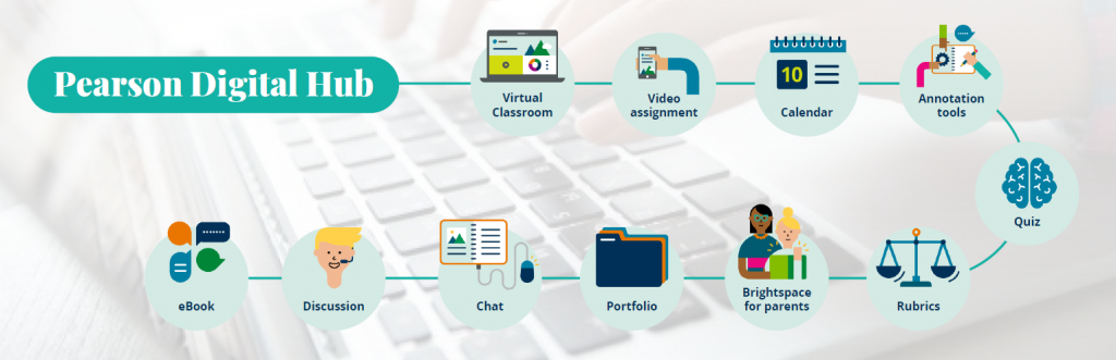 Features of Pearson Digital Hub